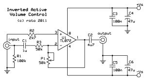 Active Volume control
